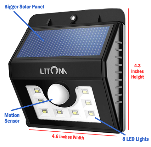 Litom 8 led solar power wireless security motion sensor lamp review mozeypictures Choice Image